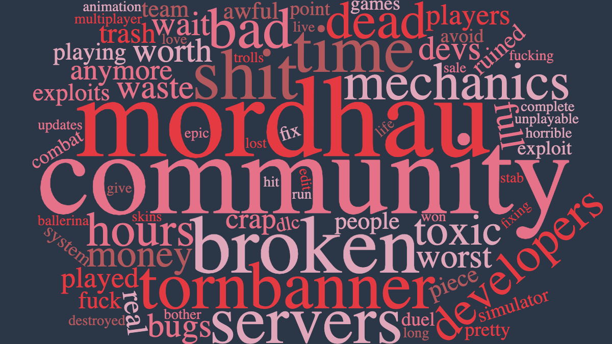 A word-cloud of negative review text